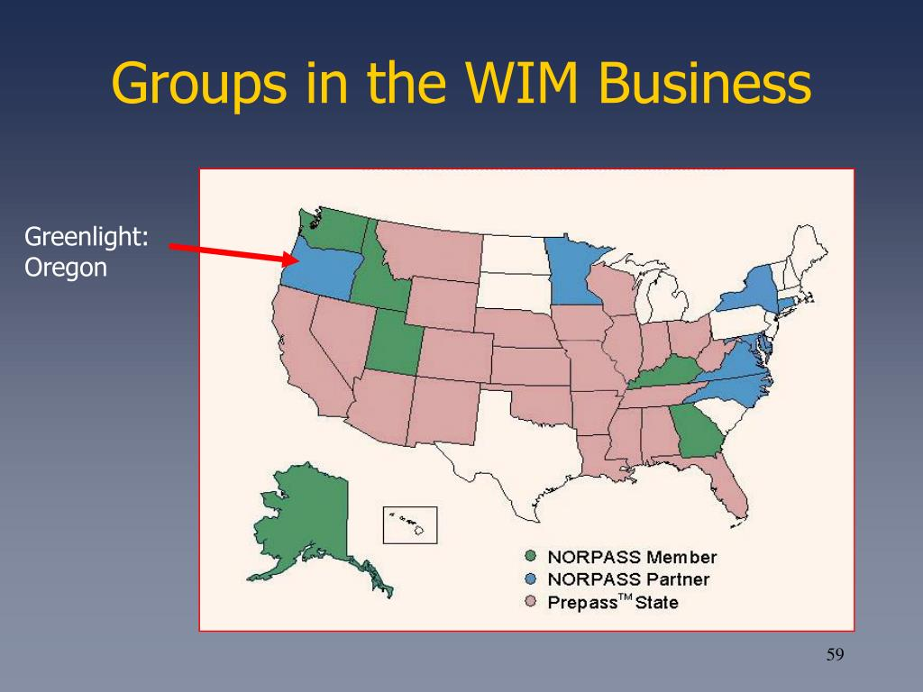 Groups in the WIM Business