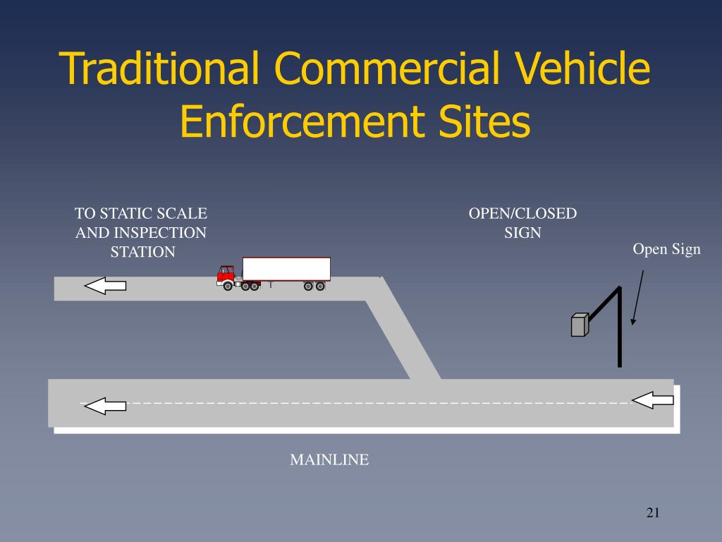 Traditional Commercial Vehicle Enforcement Sites