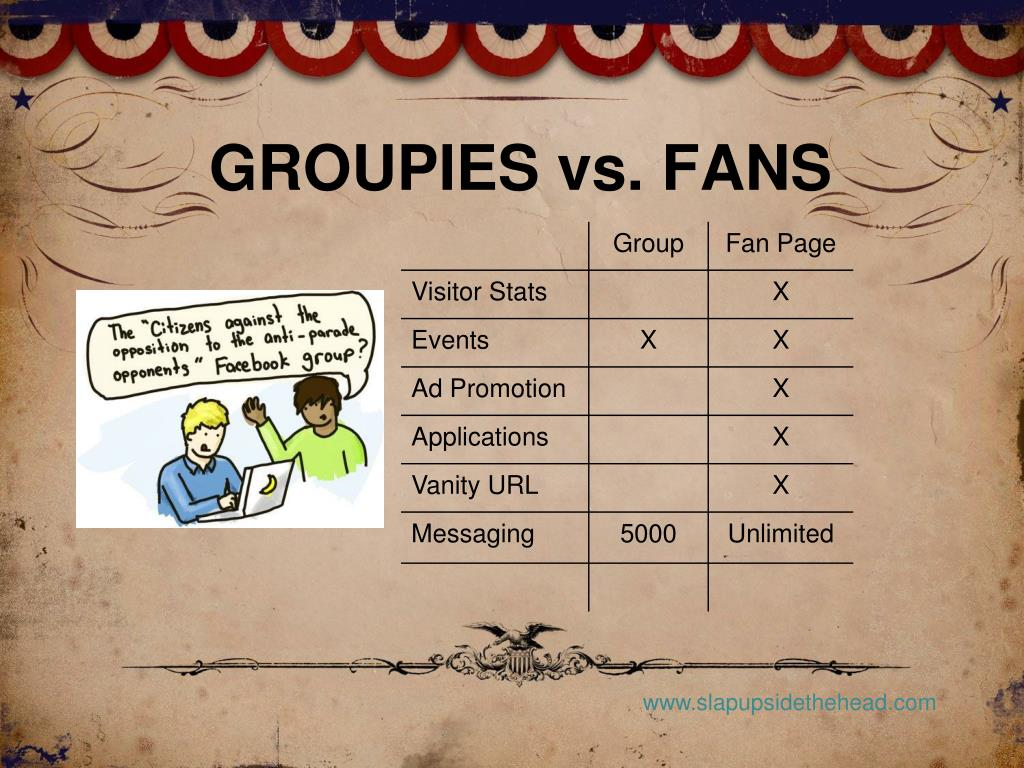 GROUPIES vs. FANS
