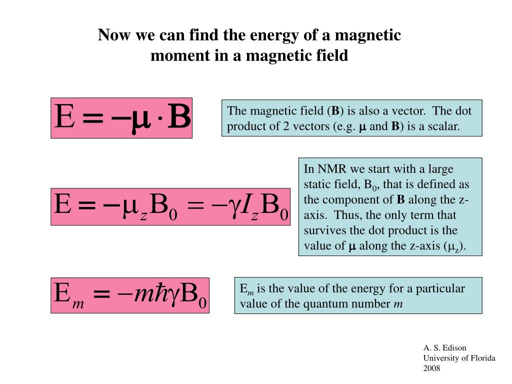 The magnetic field (