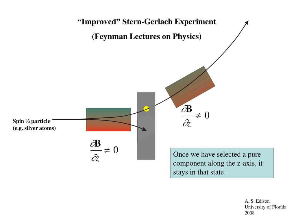 """""""Improved"""" Stern-Gerlach Experiment"""
