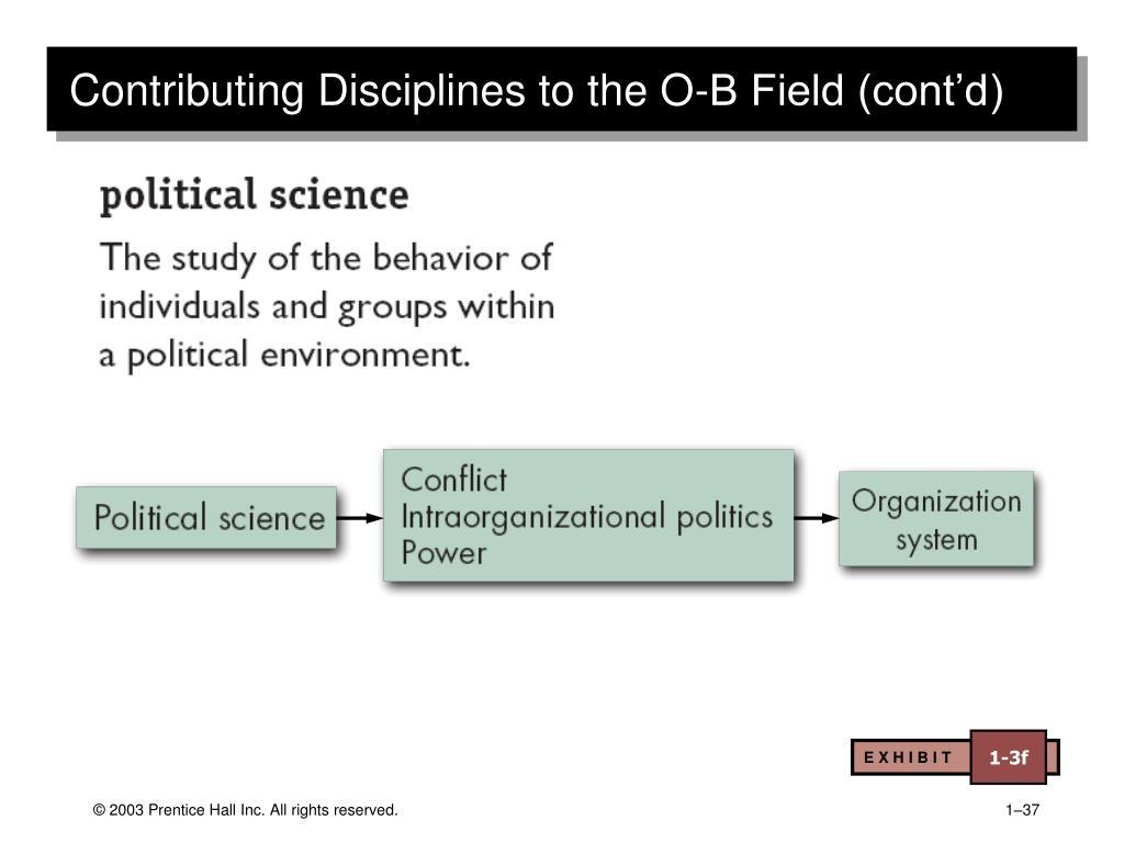 disciplines in organizational behavior