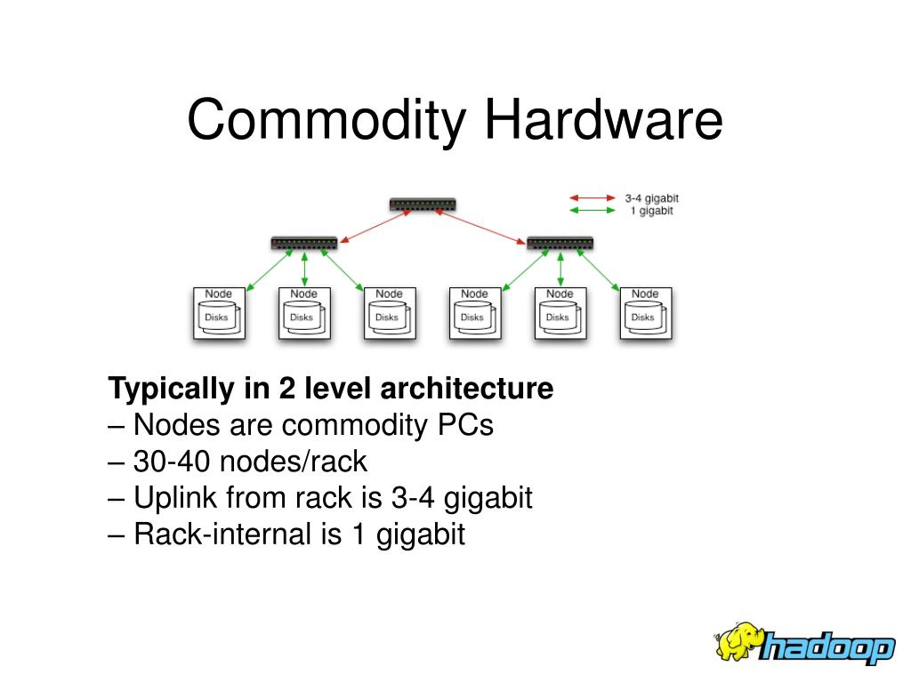 Commodity Hardware