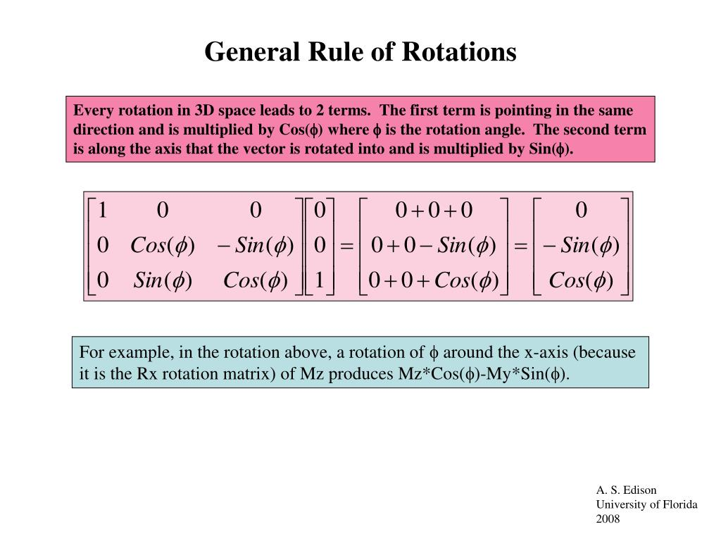 General Rule of Rotations