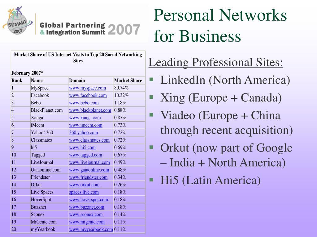 Leading Professional Sites: