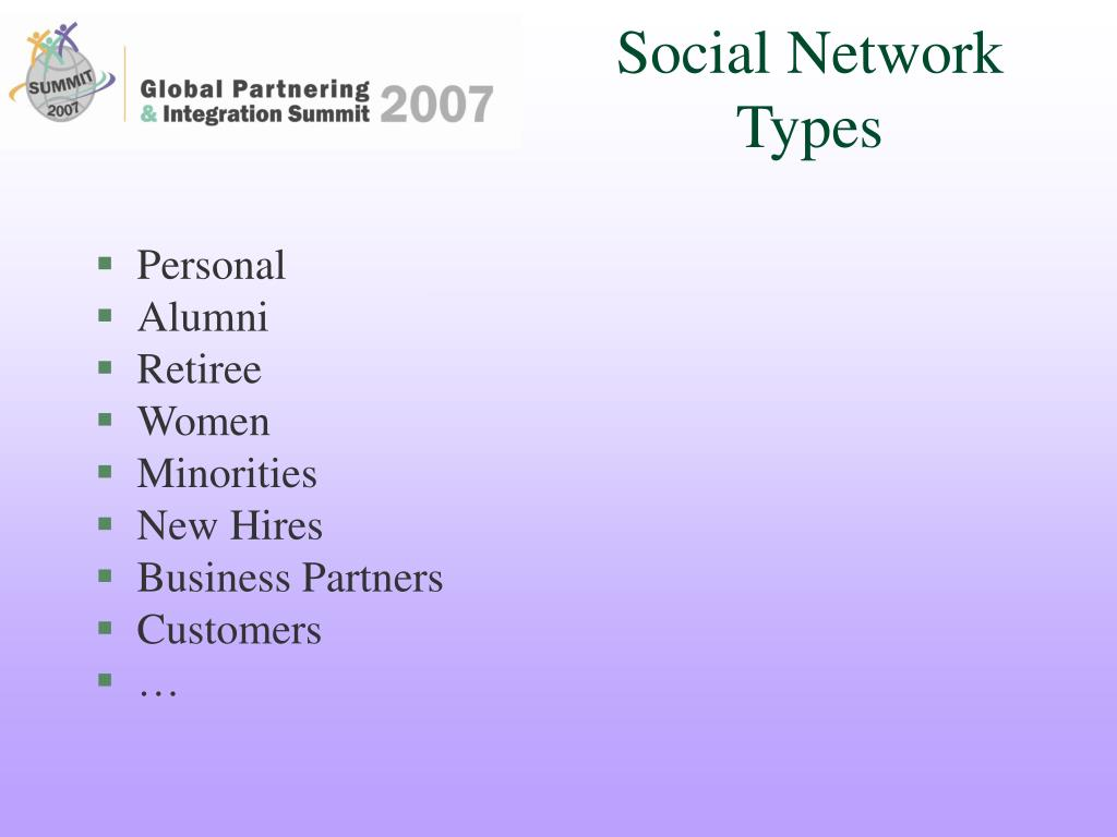 Social Network Types
