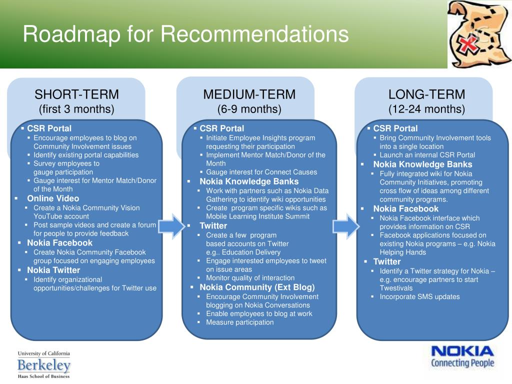 Roadmap for Recommendations