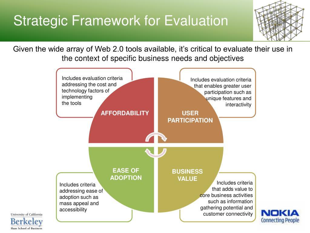 Strategic Framework for Evaluation