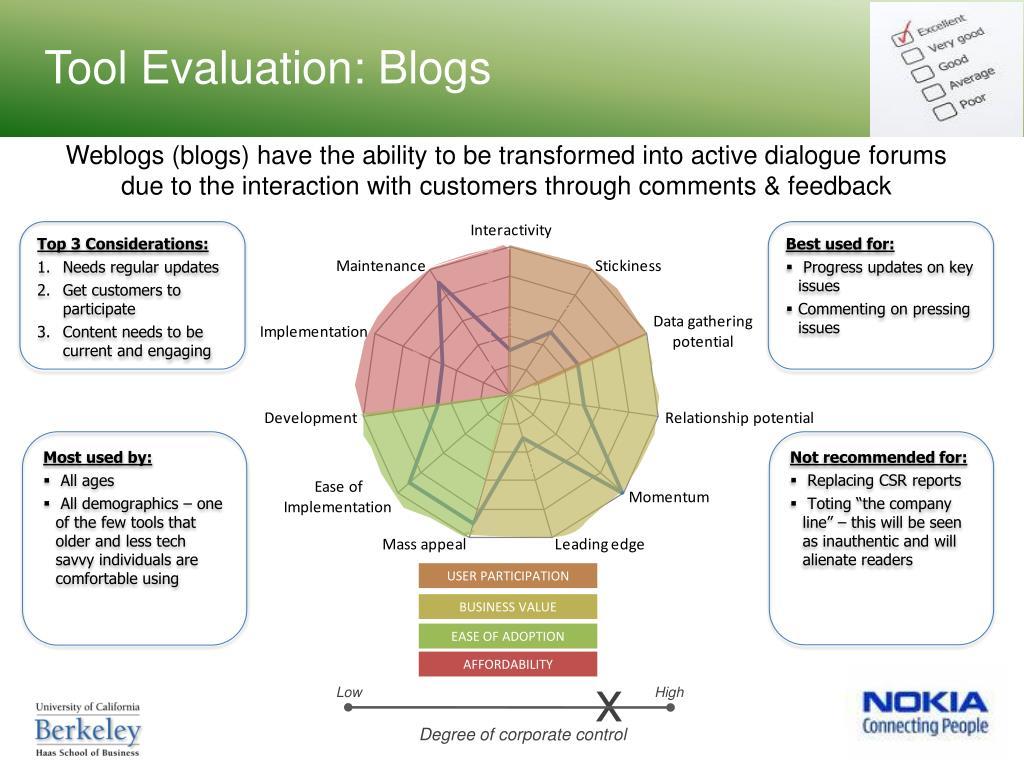 Tool Evaluation: Blogs