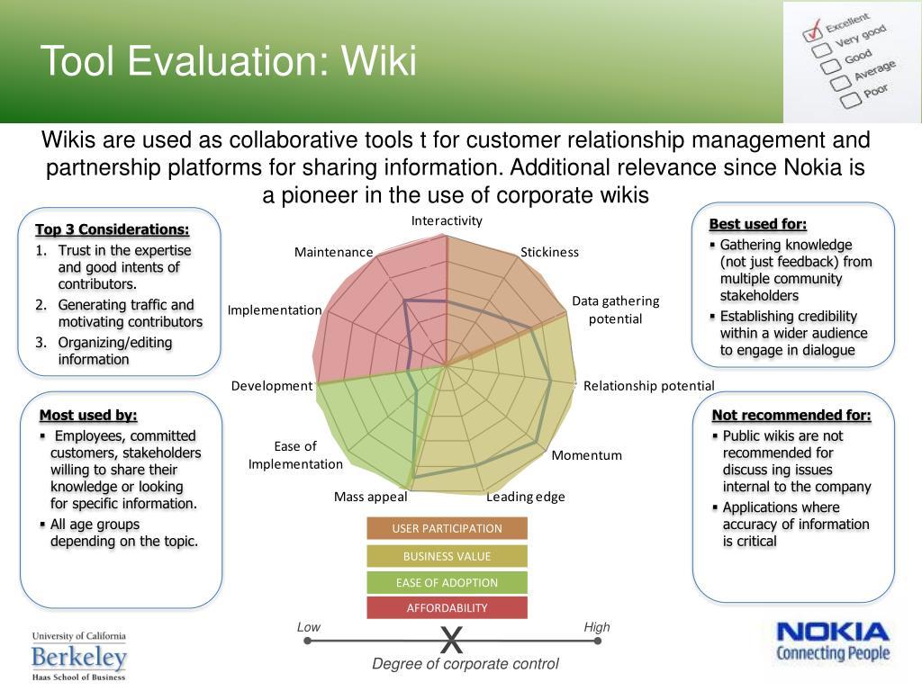 Tool Evaluation: Wiki
