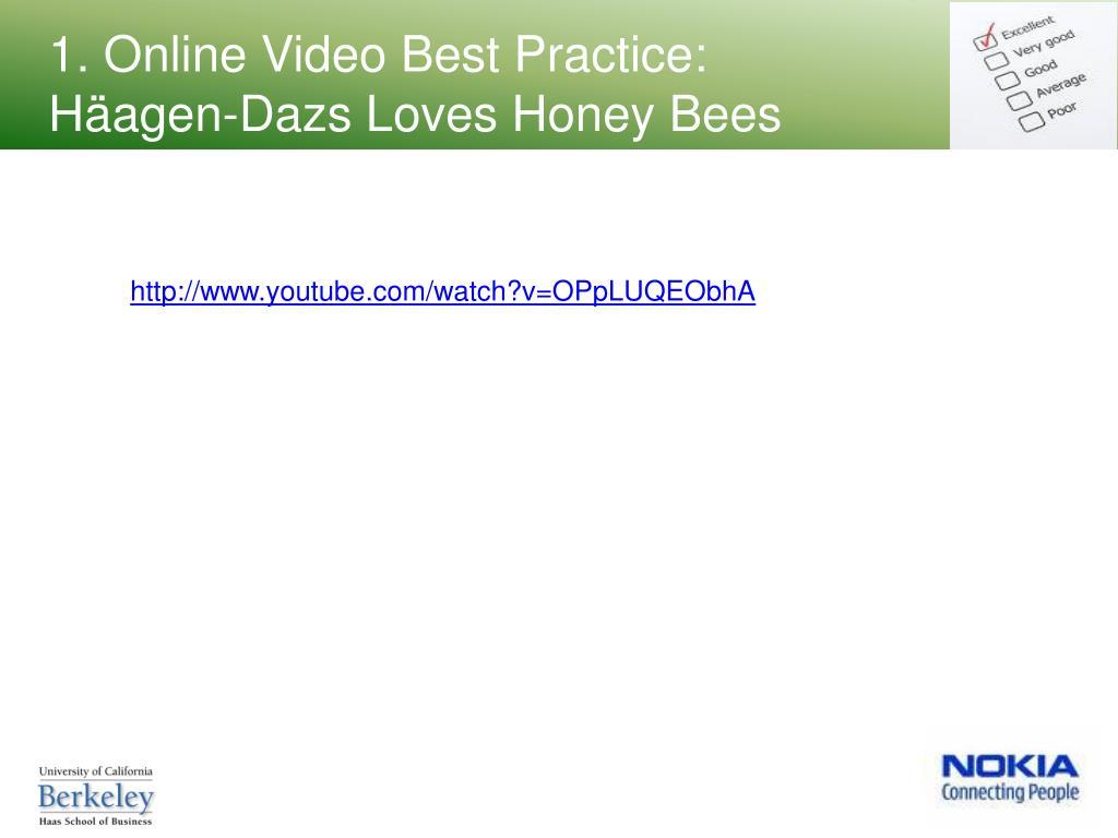 1. Online Video Best Practice: