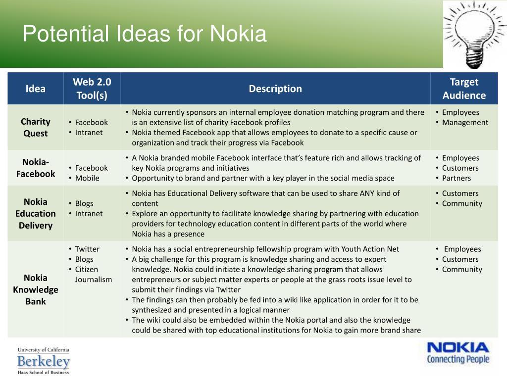 Potential Ideas for Nokia