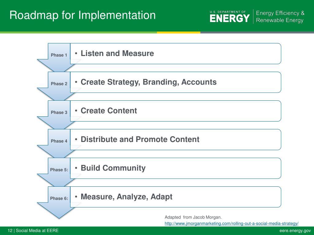 Roadmap for Implementation