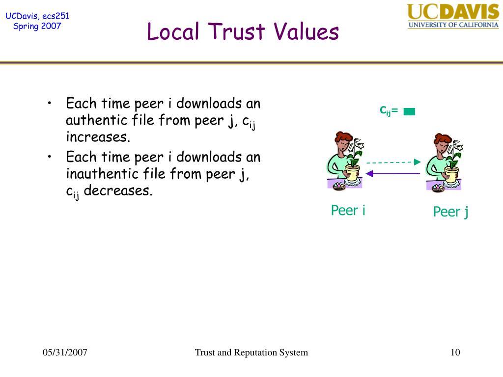 Local Trust Values