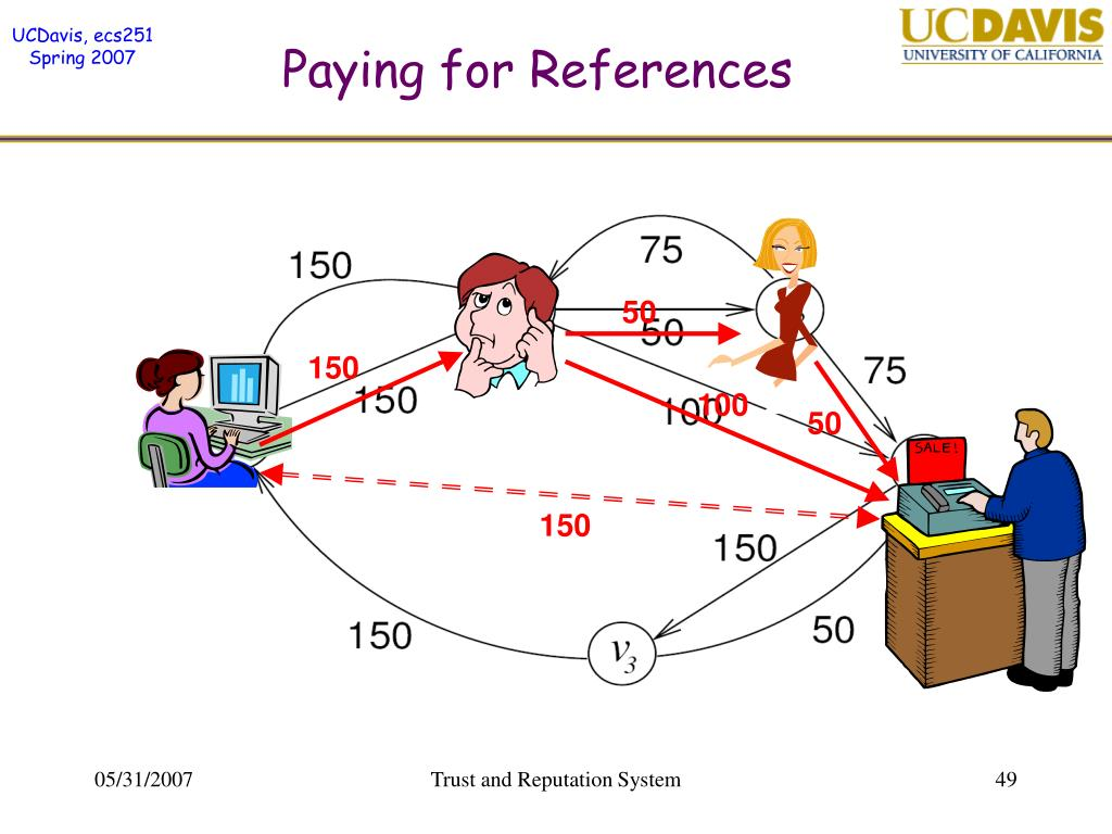 Paying for References