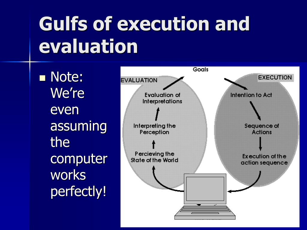 Gulfs of execution and evaluation