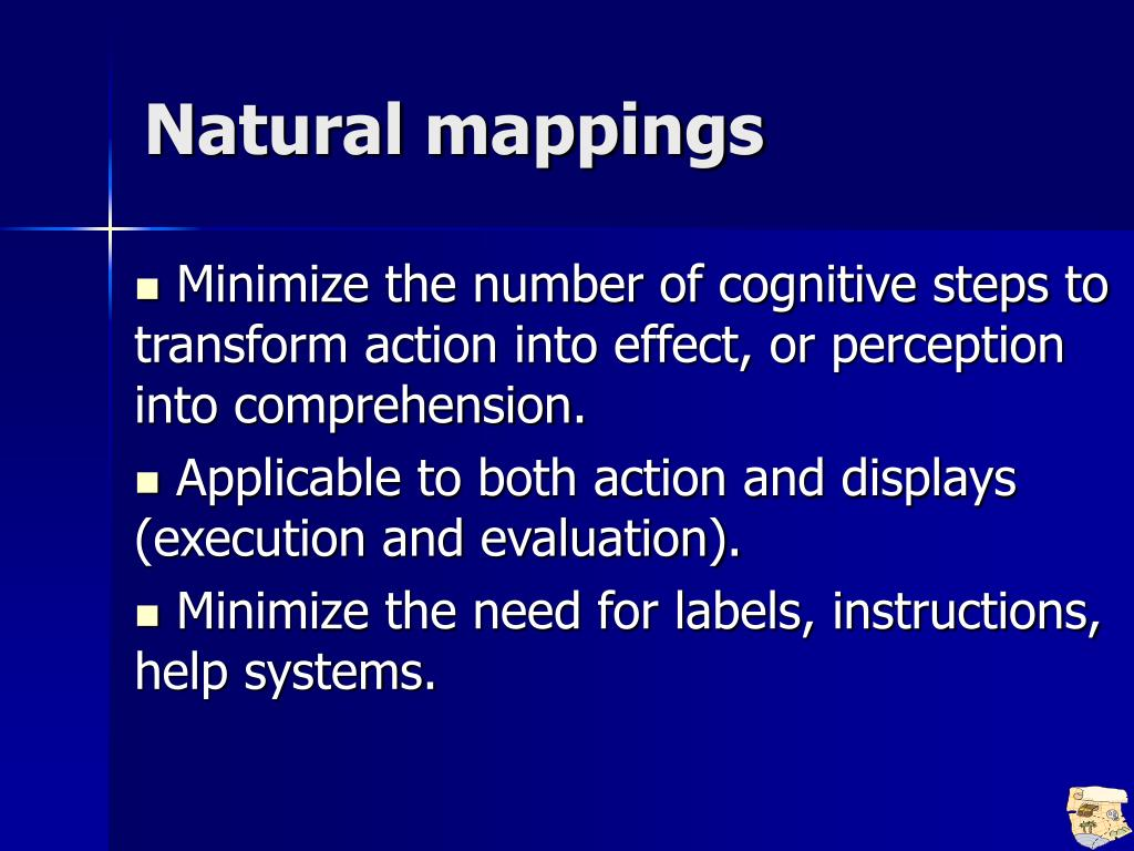Natural mappings