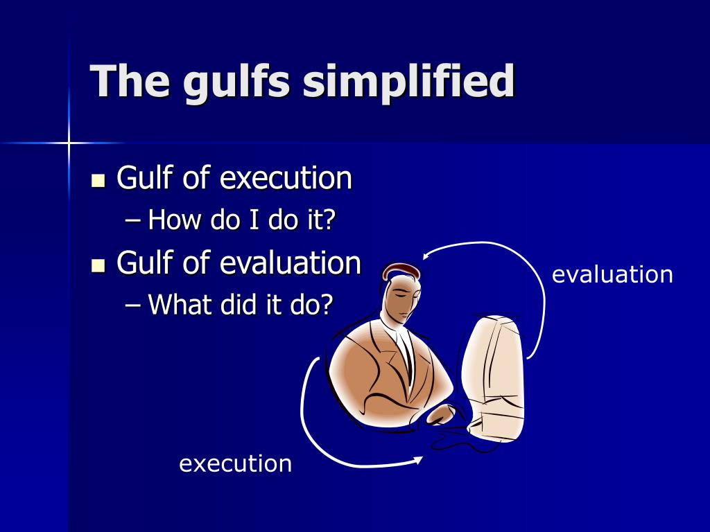 The gulfs simplified