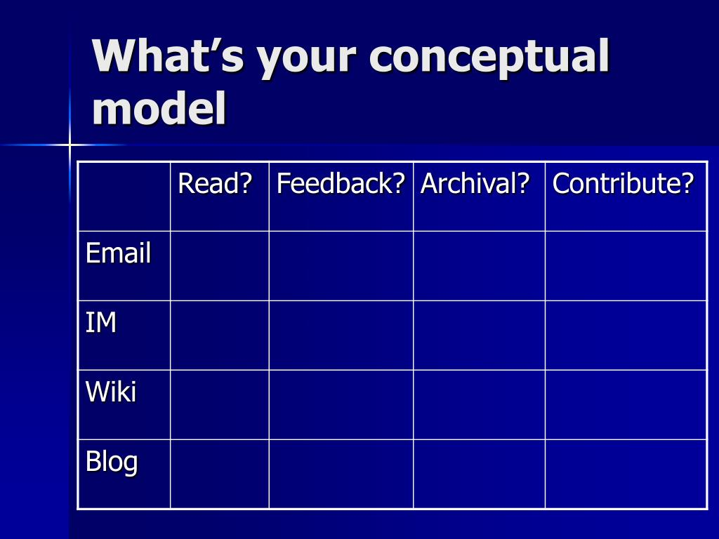 What's your conceptual model