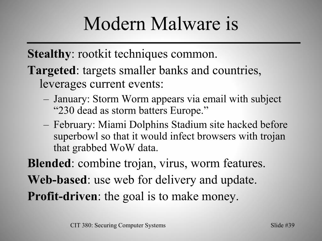 Modern Malware is