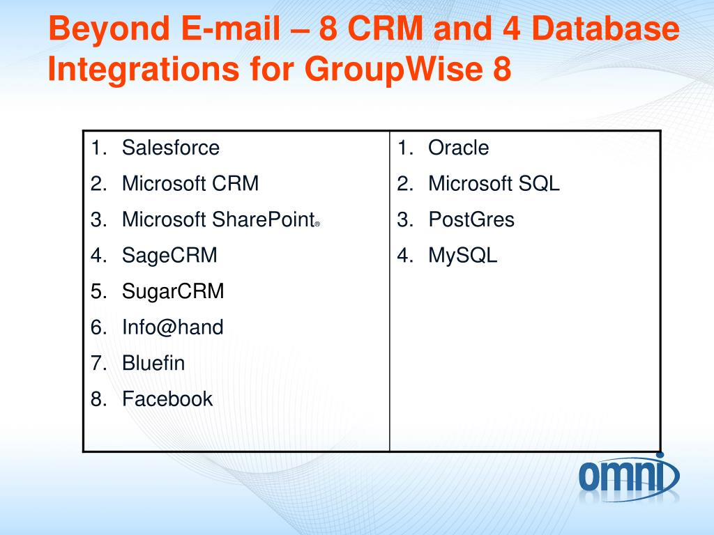 Beyond E-mail – 8 CRM and 4 Database Integrations for GroupWise 8