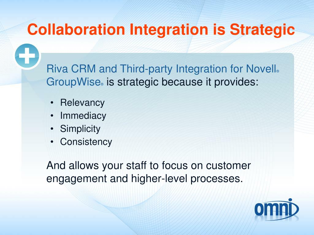 Collaboration Integration is Strategic
