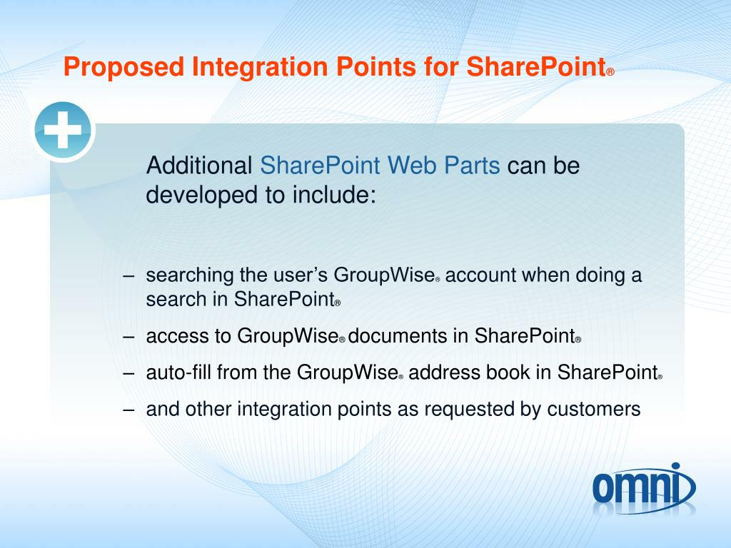 Proposed Integration Points for SharePoint