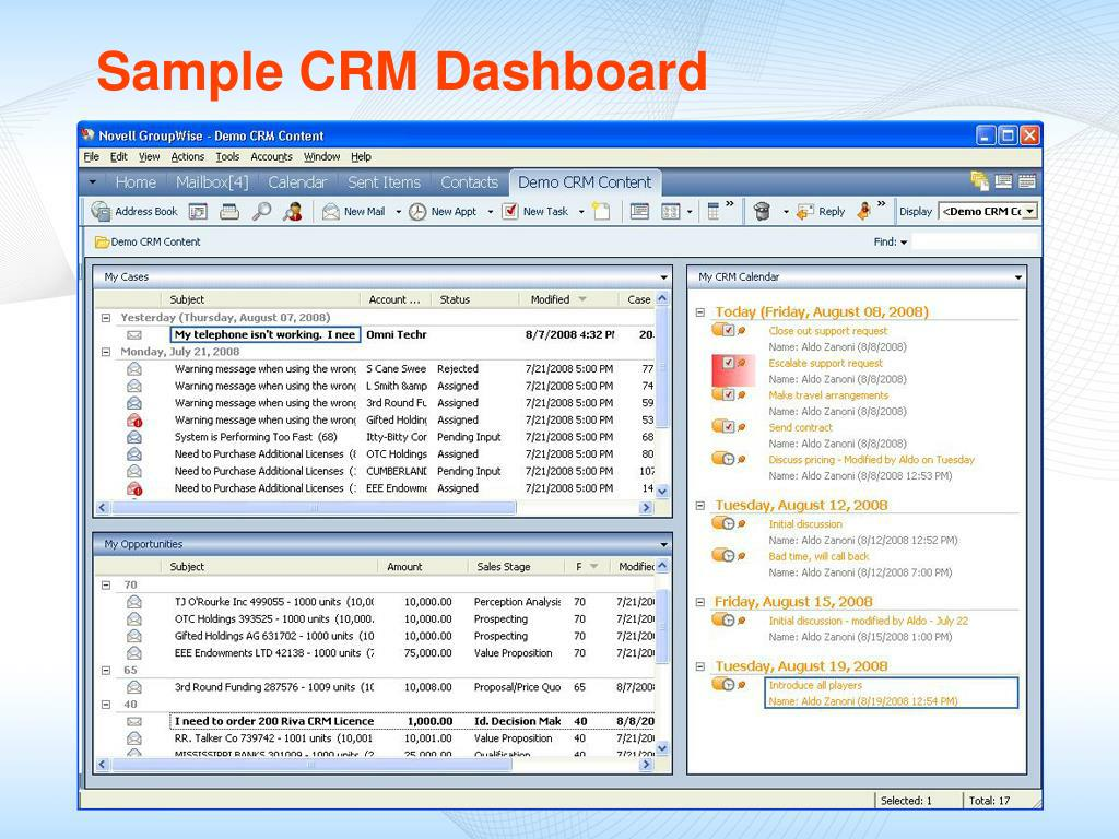 Sample CRM Dashboard