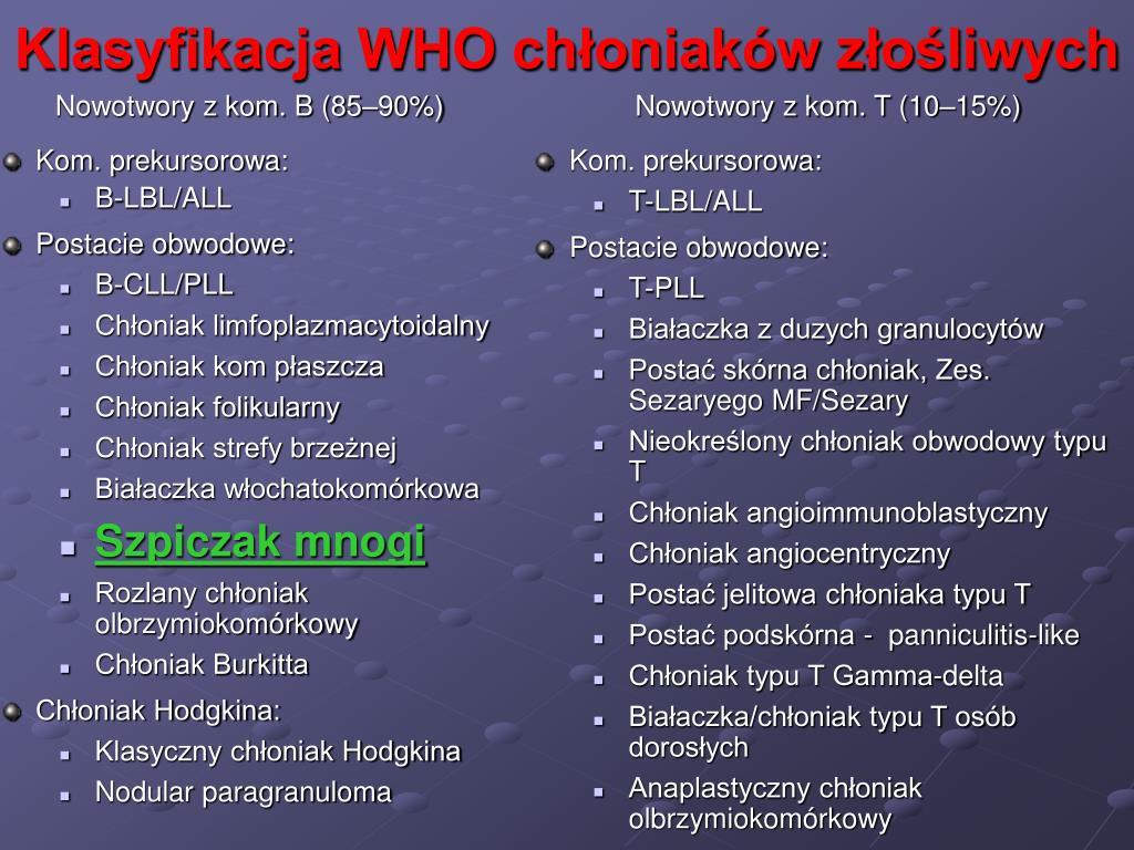 Klasyfikacja WHO chłoniaków złośliwych
