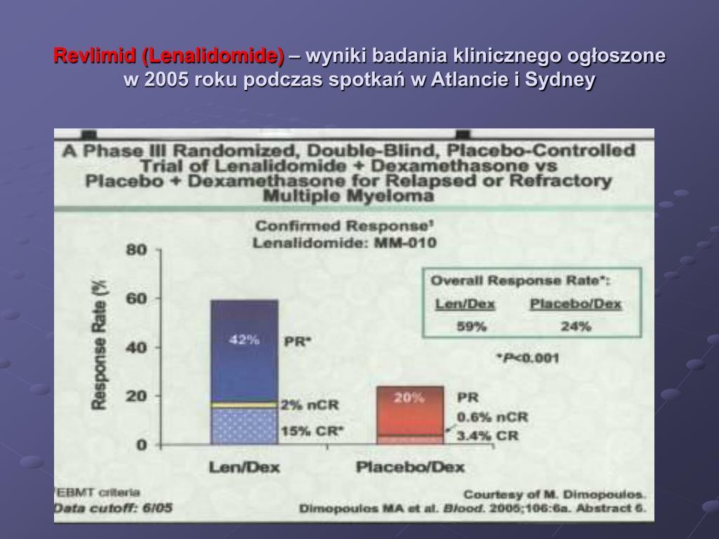 Revlimid (Lenalidomide)