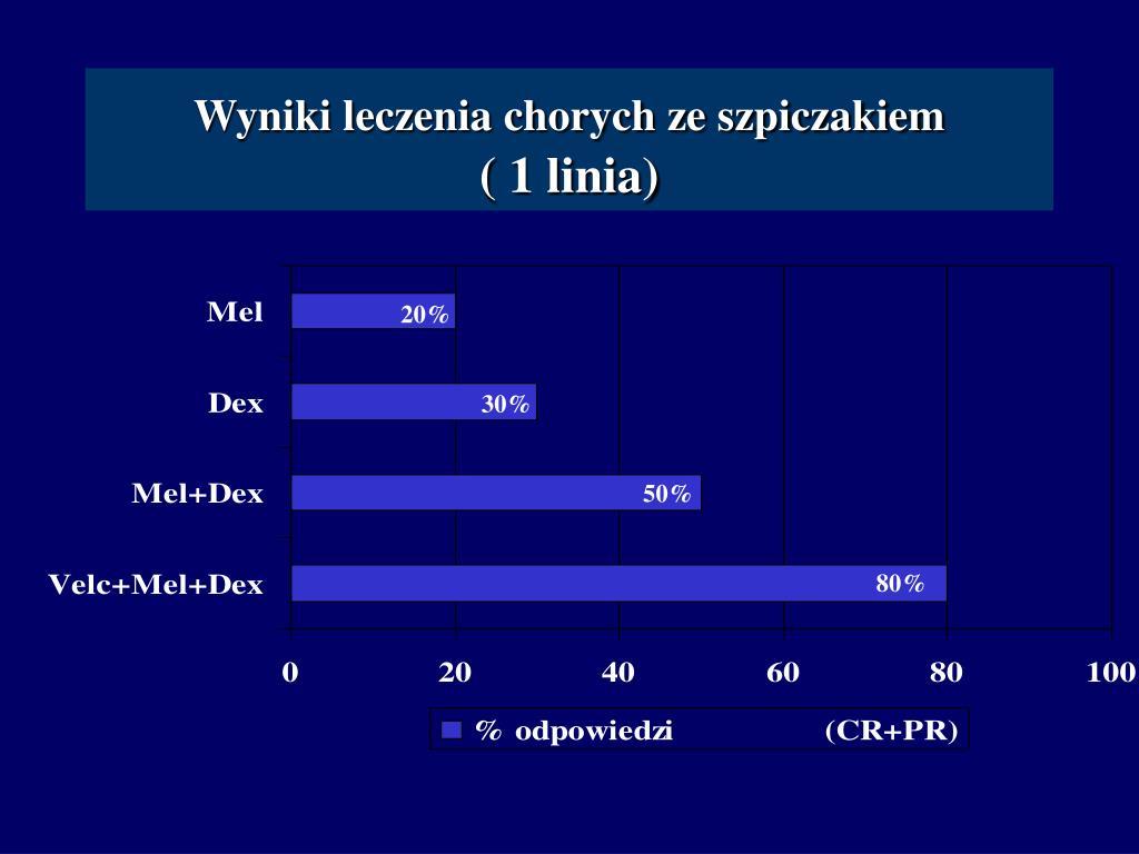 Wyniki leczenia chorych ze szpiczakiem