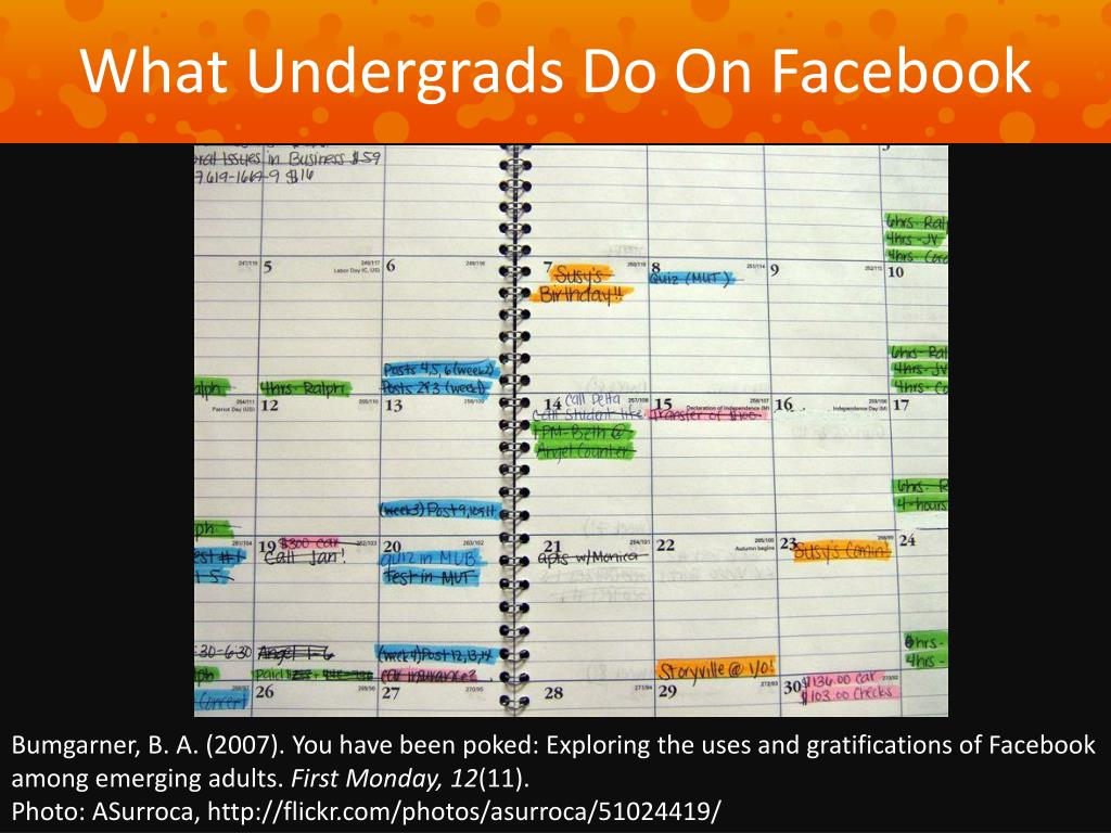 What Undergrads Do On Facebook