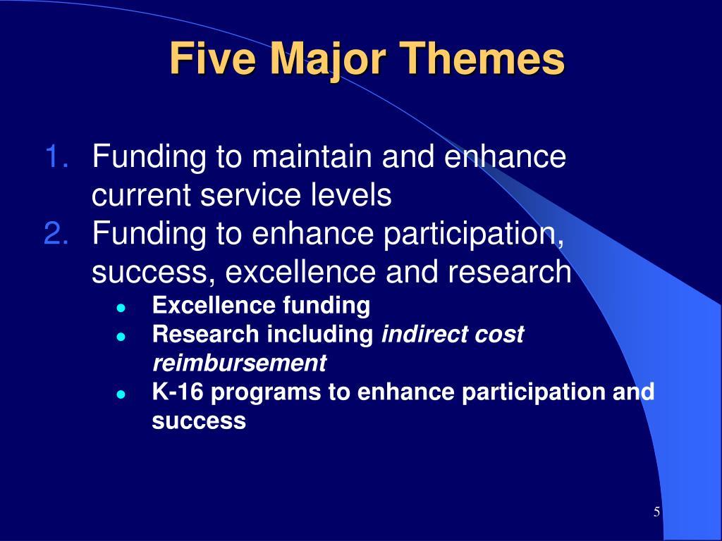 Five Major Themes