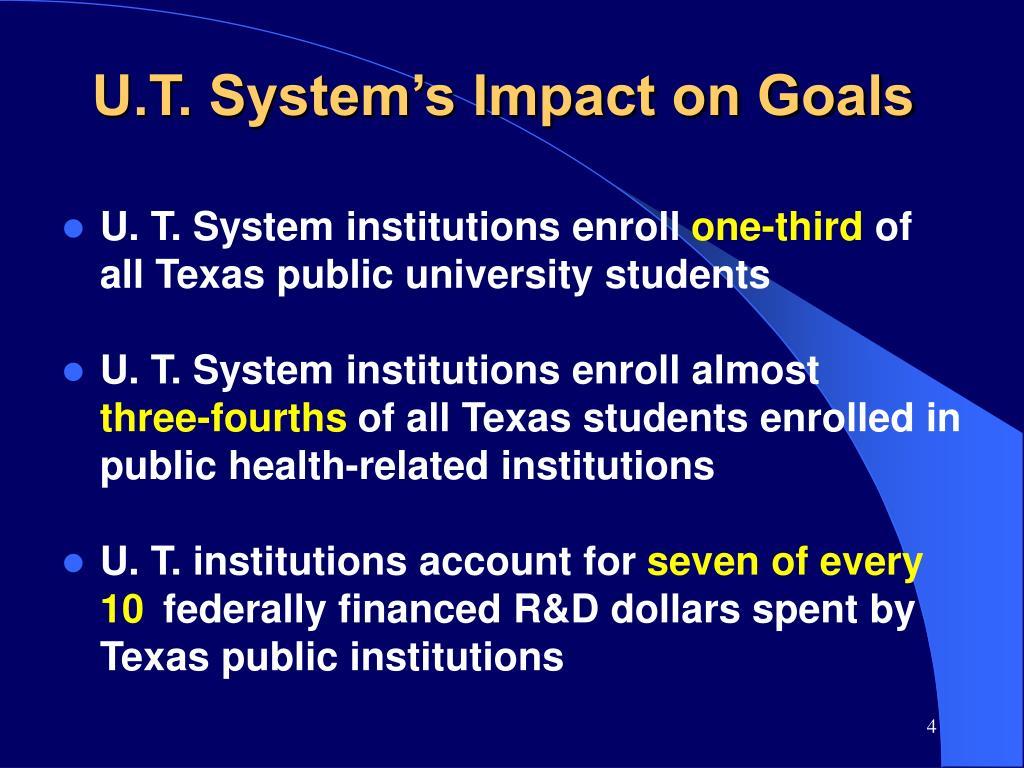 U.T. System's Impact on Goals