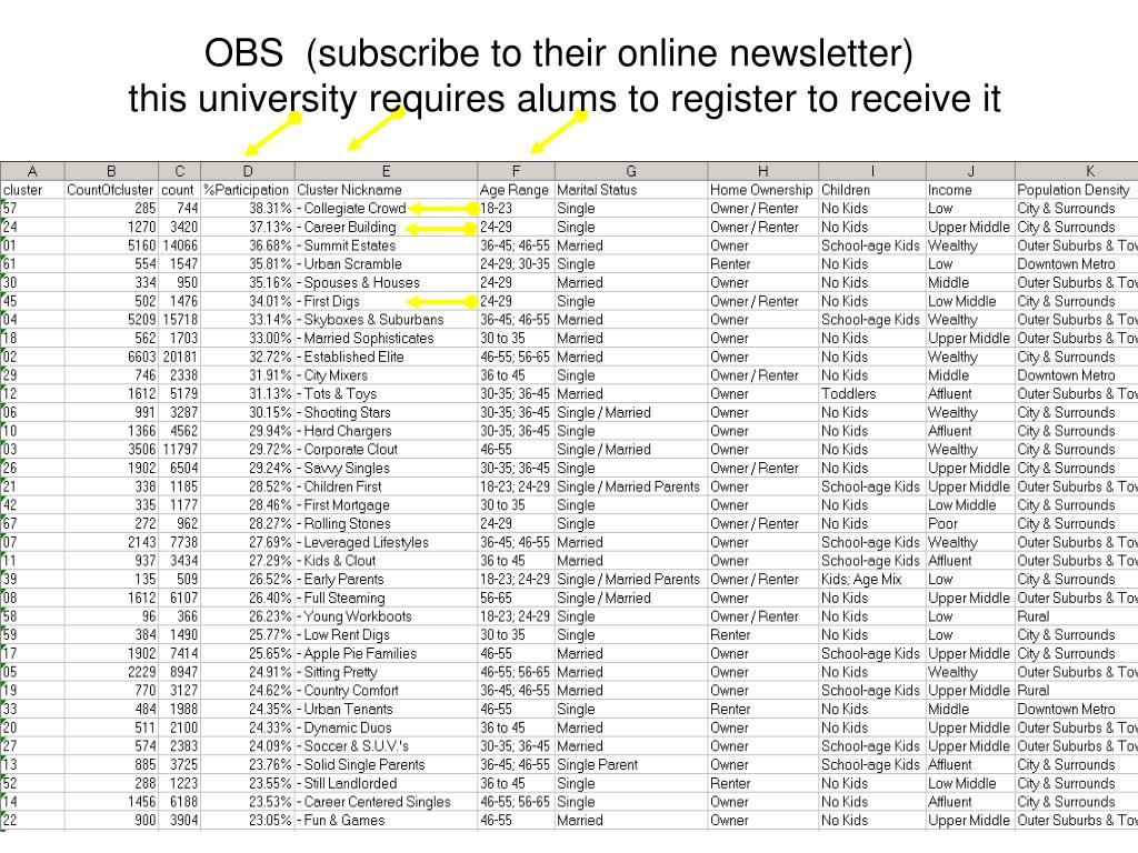 OBS  (subscribe to their online newsletter)