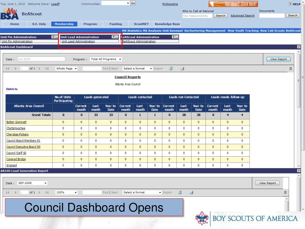 Council Dashboard Opens