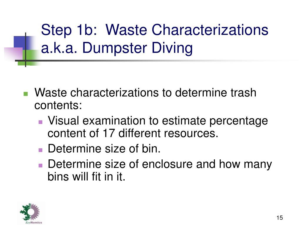 Step 1b:  Waste Characterizations