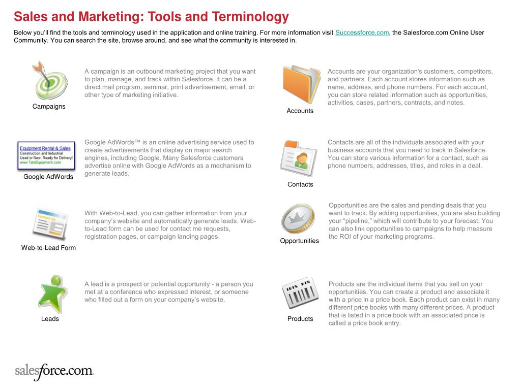 Sales and Marketing: Tools and Terminology
