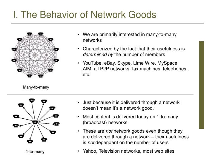 I the behavior of network goods