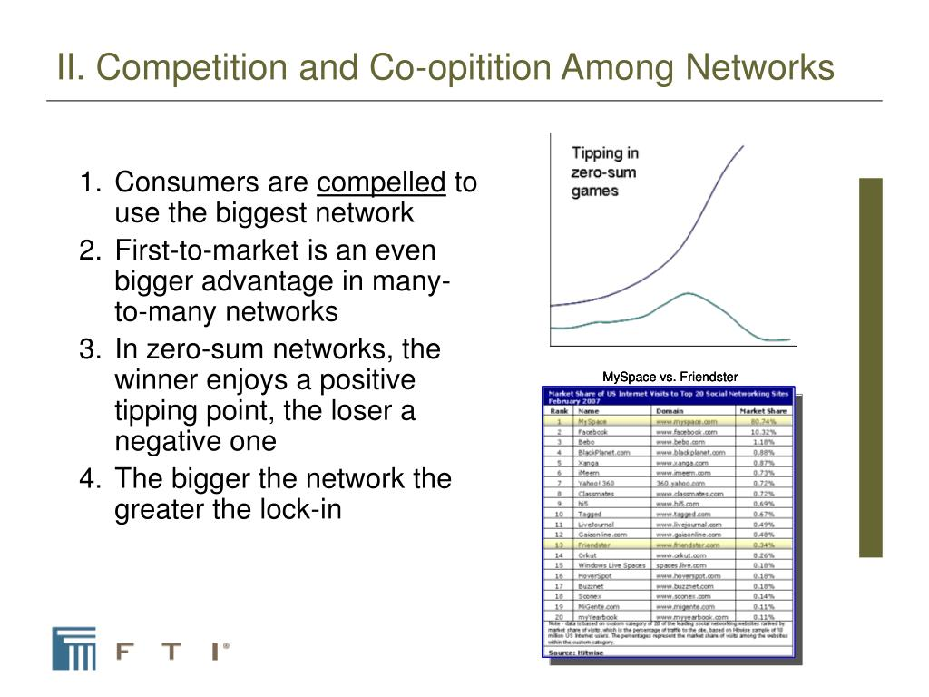 II. Competition and Co-opitition Among Networks