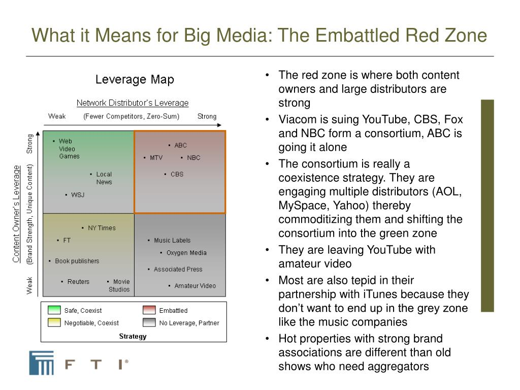 What it Means for Big Media: The Embattled Red Zone