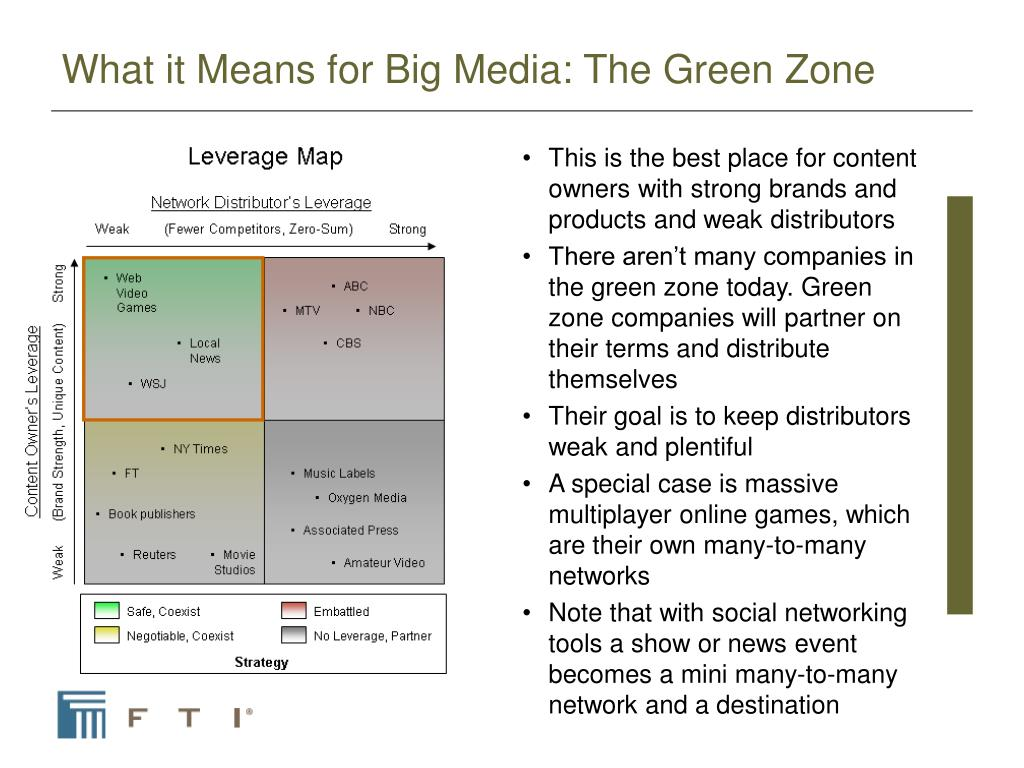 What it Means for Big Media: The Green Zone