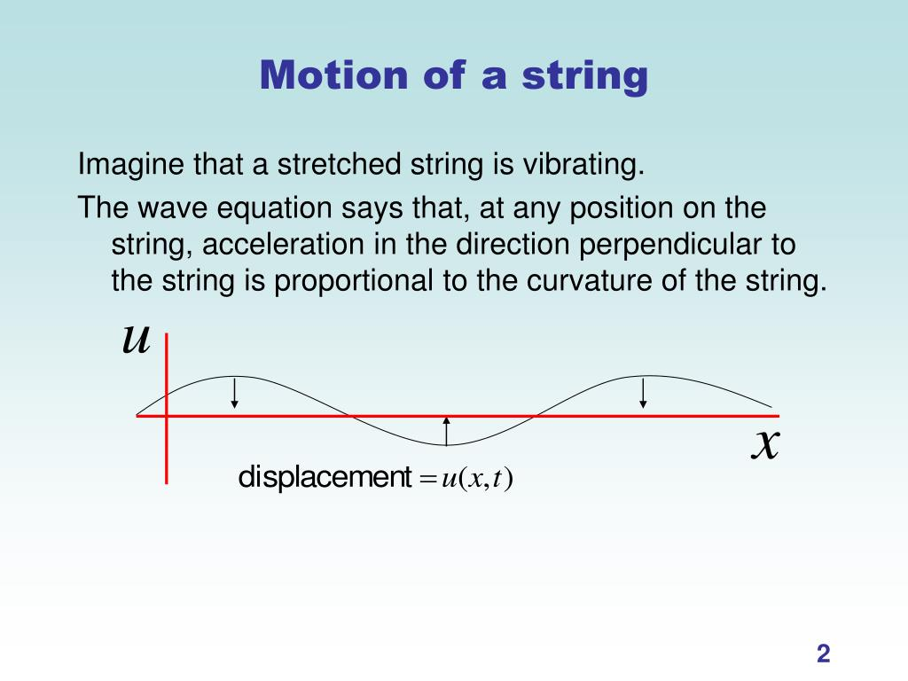 Motion of a string
