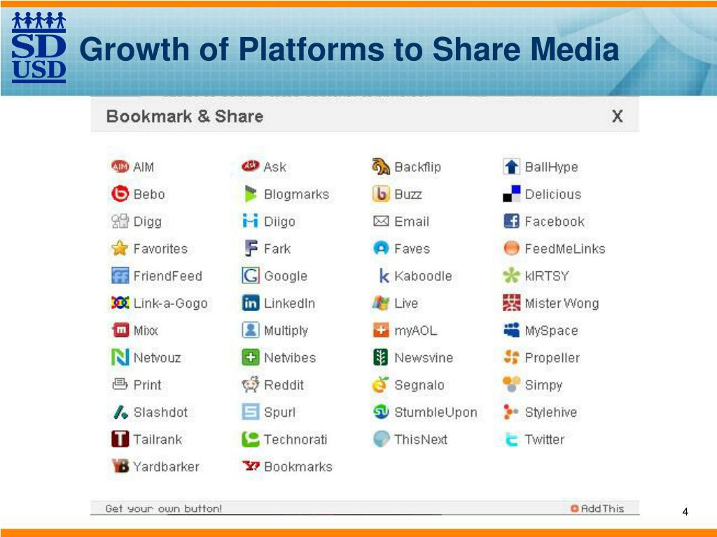 Growth of Platforms to Share Media
