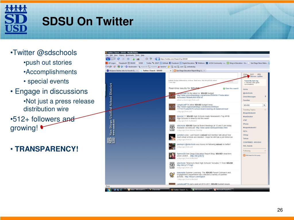 SDSU On Twitter