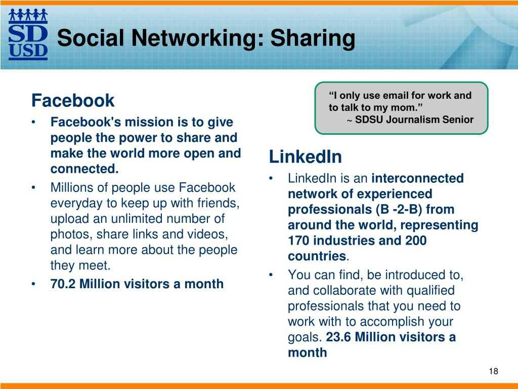 Social Networking: