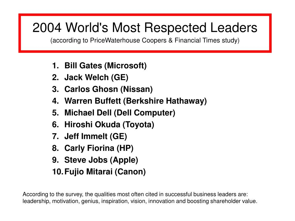 2004 World's Most Respected Leaders