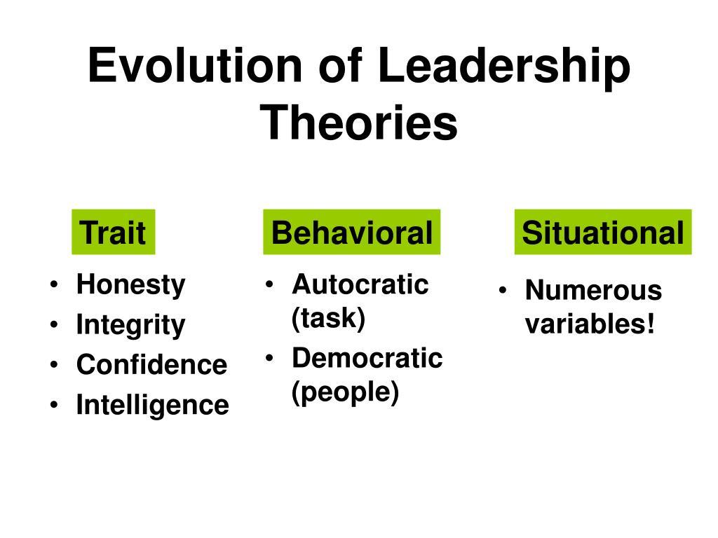 Evolution of Leadership Theories