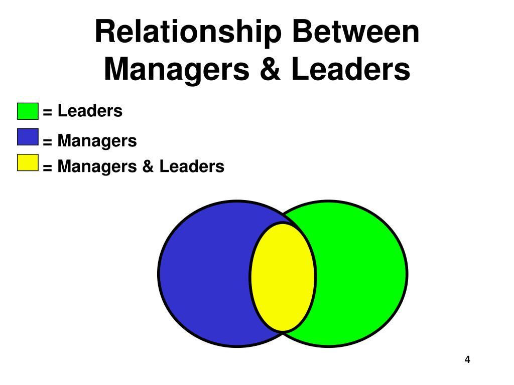 = Leaders