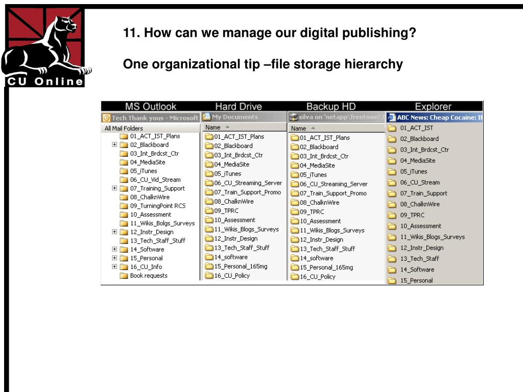 11. How can we manage our digital publishing?